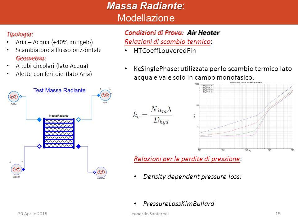 Massa Radiante: Modellazione