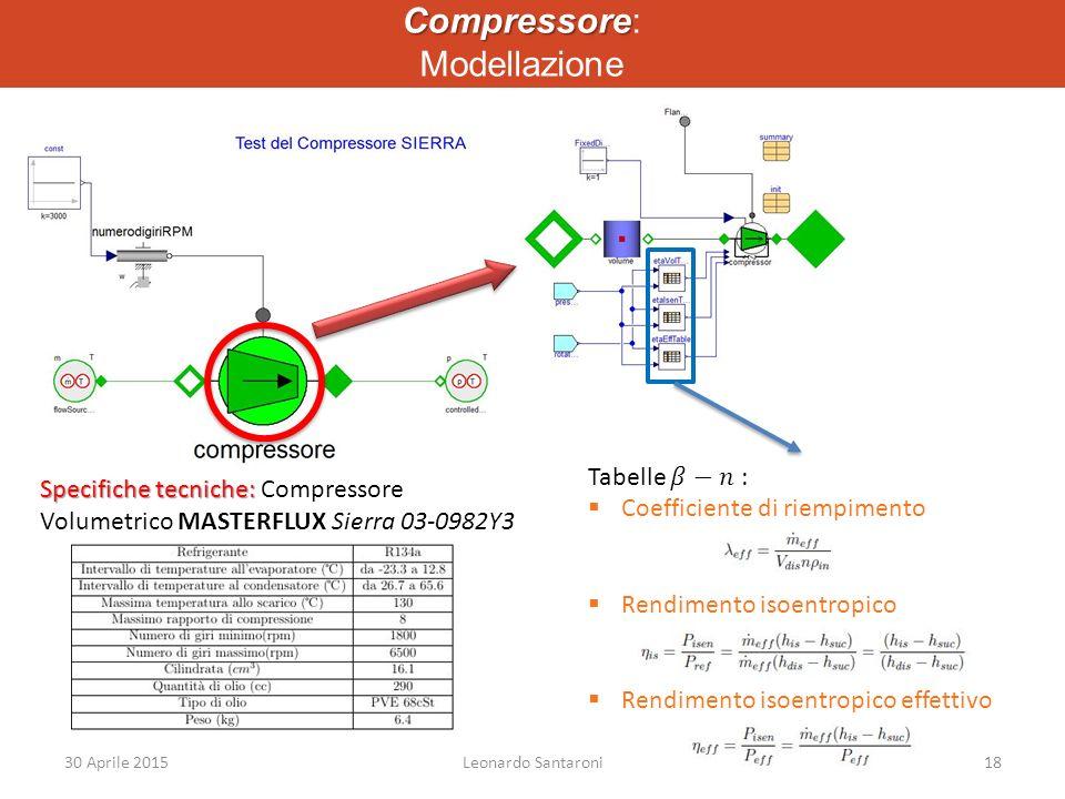 Compressore: Modellazione