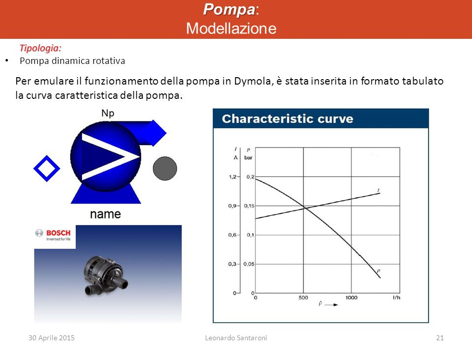 Pompa: Modellazione Tipologia: Pompa dinamica rotativa.
