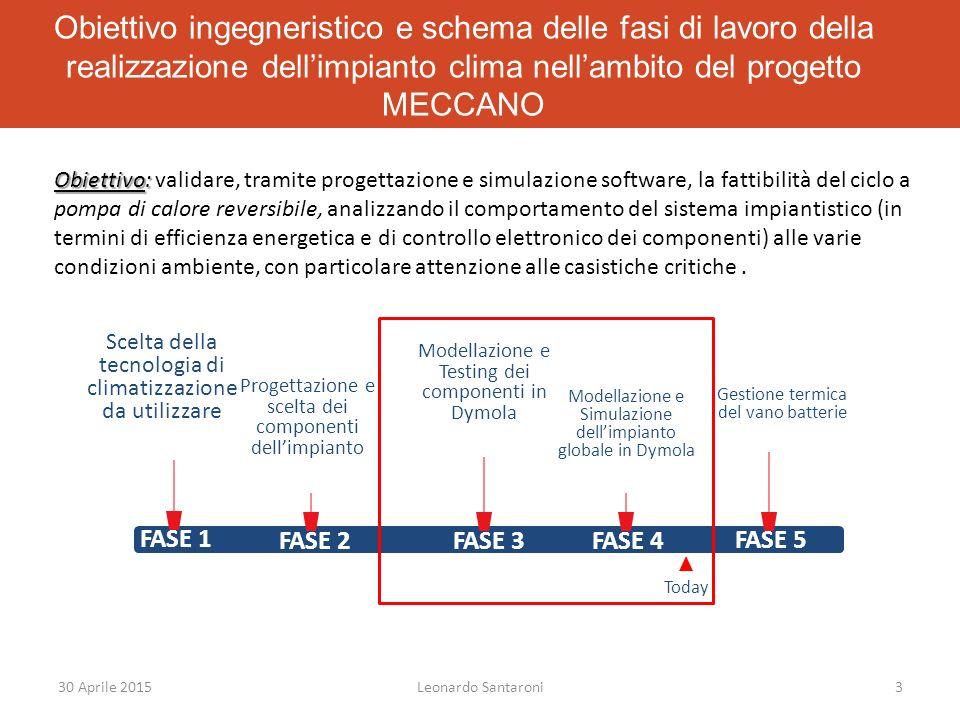 Obiettivo ingegneristico e schema delle fasi di lavoro della realizzazione dell'impianto clima nell'ambito del progetto MECCANO