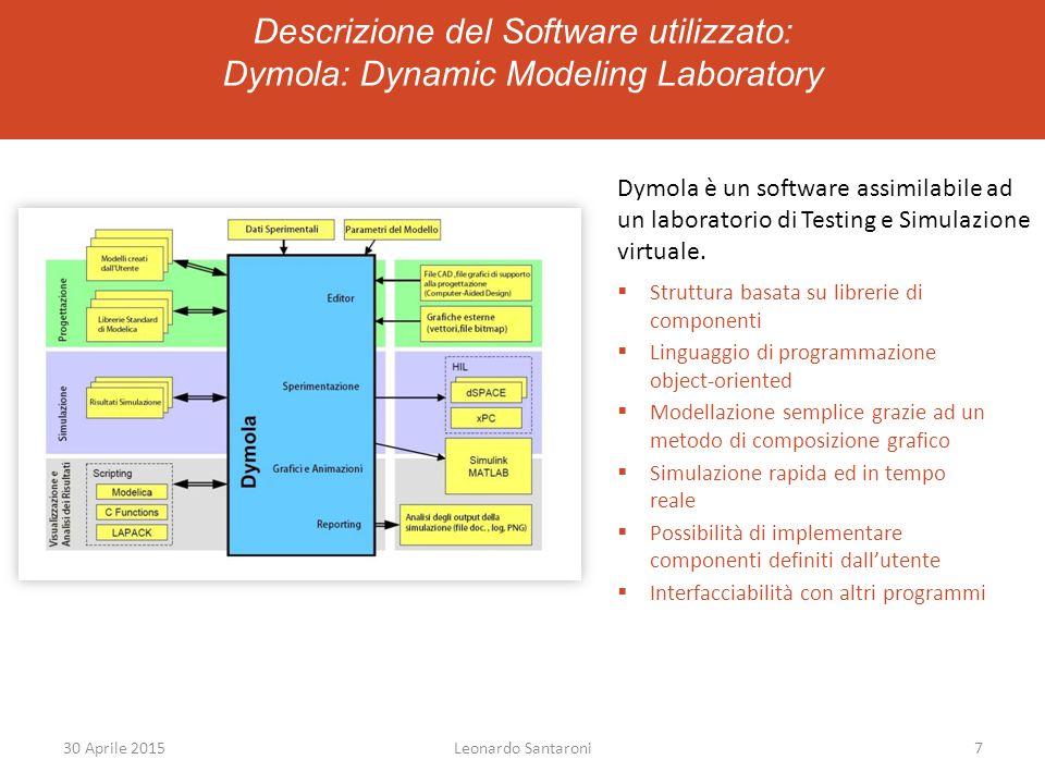 Descrizione del Software utilizzato:
