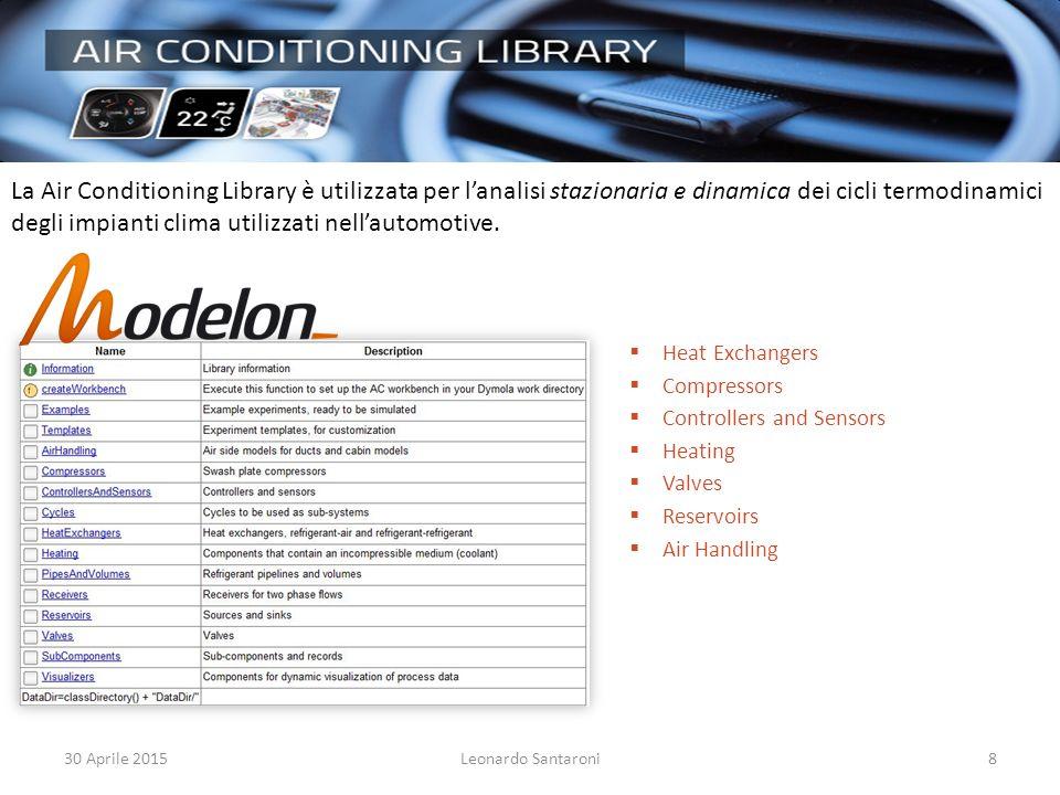 Presentazione della libreria utilizzata per la progettazione: Air Conditioning Library 1.8.7