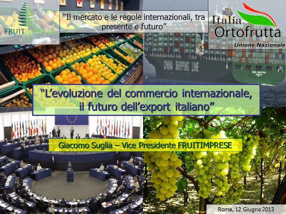 Il mercato e le regole internazionali, tra presente e futuro