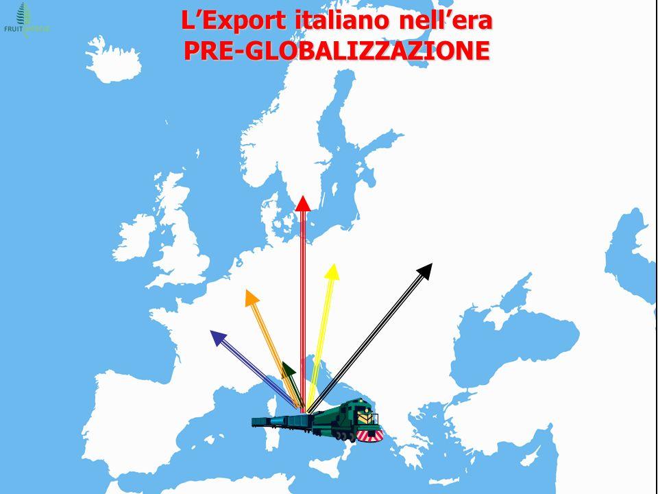 L'Export italiano nell'era PRE-GLOBALIZZAZIONE