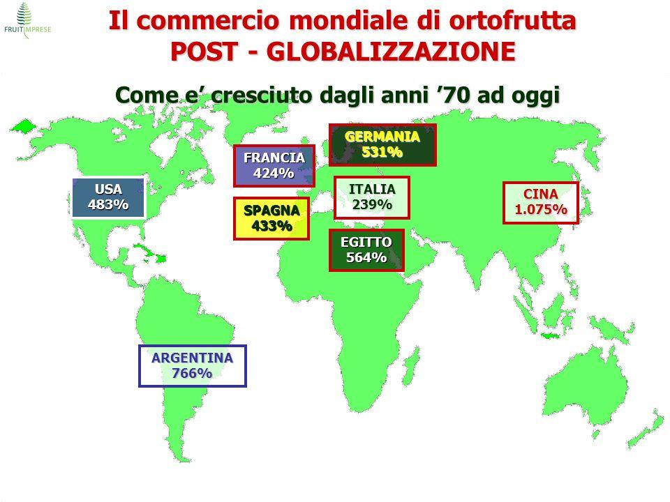 Il commercio mondiale di ortofrutta POST - GLOBALIZZAZIONE