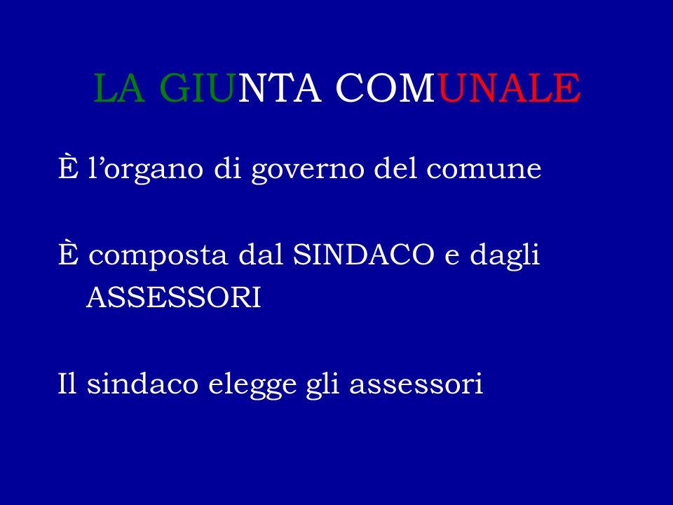 LA GIUNTA COMUNALE È l'organo di governo del comune È composta dal SINDACO e dagli ASSESSORI Il sindaco elegge gli assessori