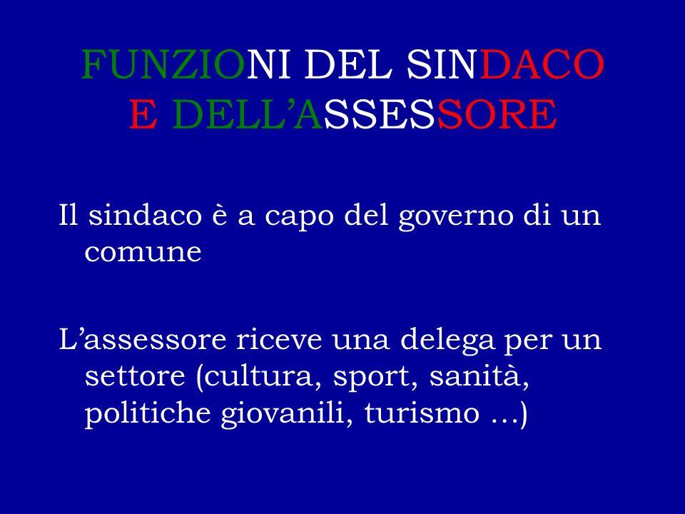 FUNZIONI DEL SINDACO E DELL'ASSESSORE