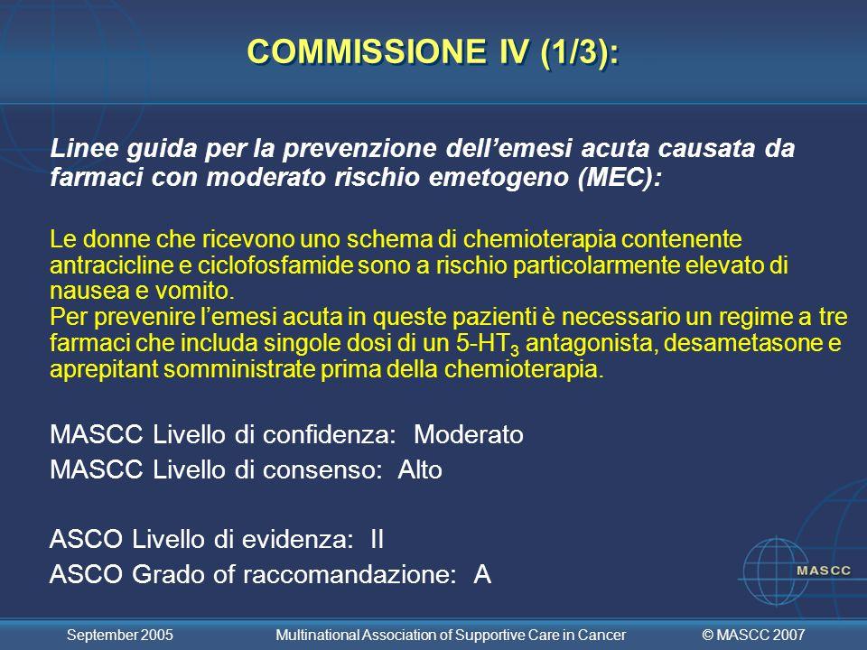 COMMISSIONE IV (1/3):Linee guida per la prevenzione dell'emesi acuta causata da farmaci con moderato rischio emetogeno (MEC):