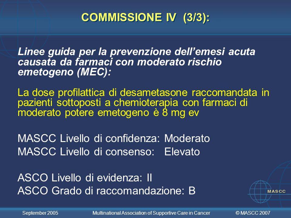 COMMISSIONE IV (3/3): MASCC Livello di confidenza: Moderato