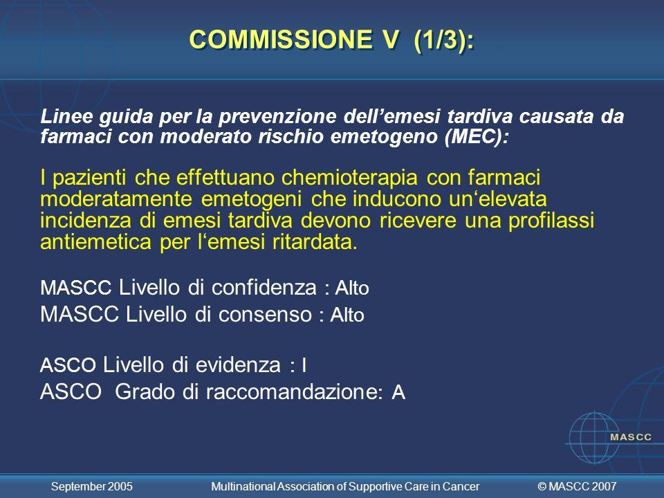 COMMISSIONE V (1/3): Linee guida per la prevenzione dell'emesi tardiva causata da farmaci con moderato rischio emetogeno (MEC):