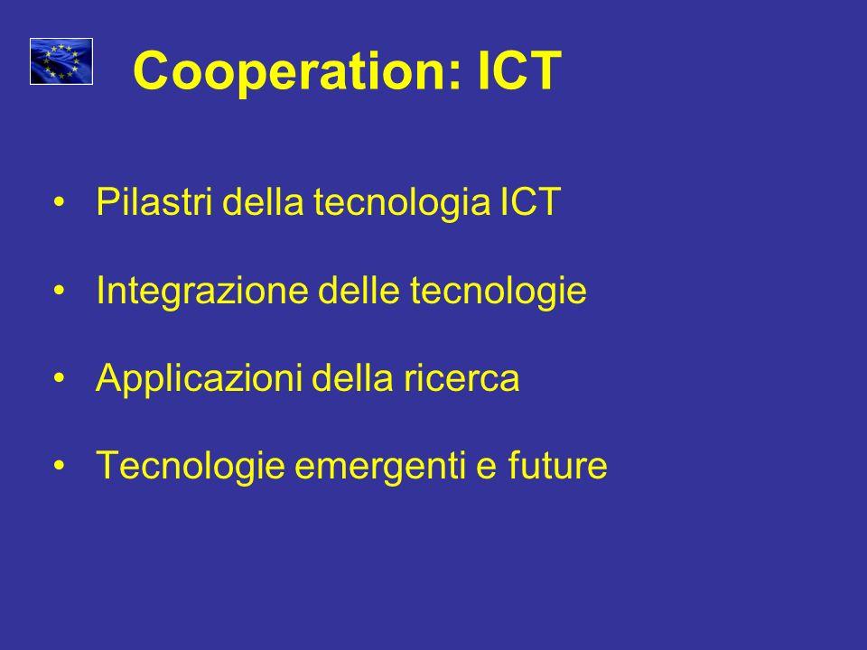 Cooperation: ICT Pilastri della tecnologia ICT