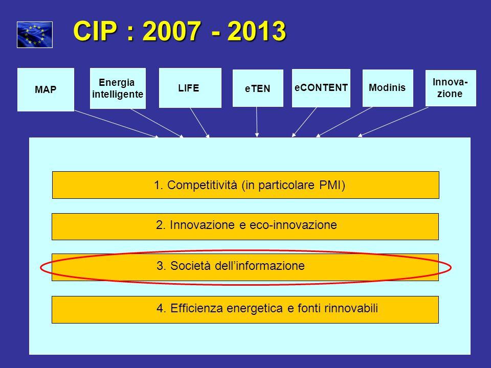 CIP : 2007 - 2013 1. Competitività (in particolare PMI)