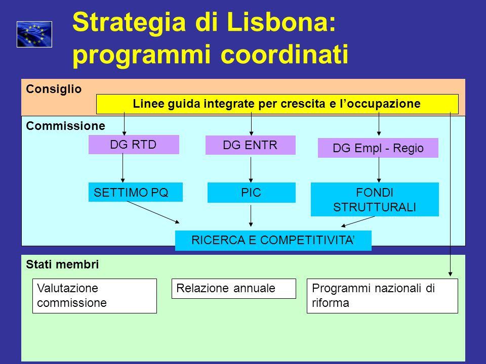 Strategia di Lisbona: programmi coordinati