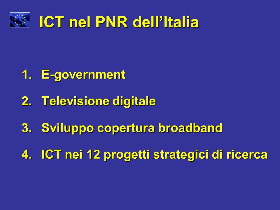ICT nel PNR dell'Italia