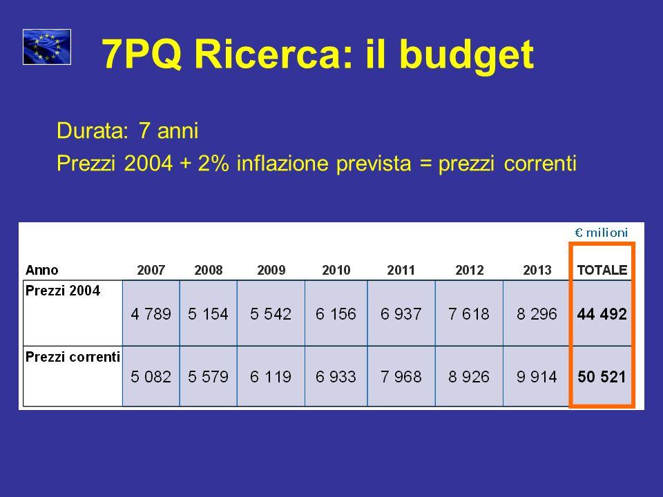 7PQ Ricerca: il budget Durata: 7 anni