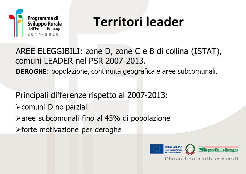 Territori leader AREE ELEGGIBILI: zone D, zone C e B di collina (ISTAT), comuni LEADER nel PSR 2007-2013.