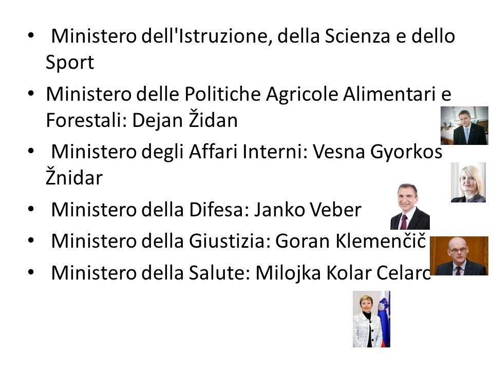 Ministero dell Istruzione, della Scienza e dello Sport