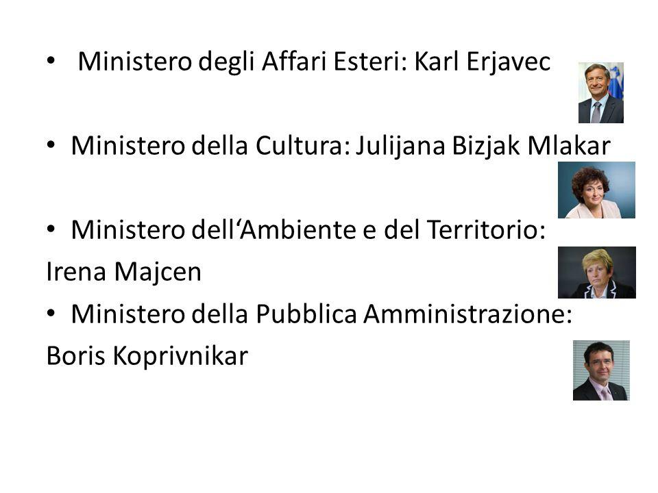 Ministero degli Affari Esteri: Karl Erjavec