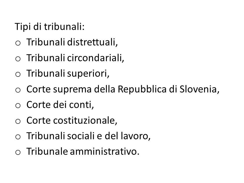 Tipi di tribunali: Tribunali distrettuali, Tribunali circondariali, Tribunali superiori, Corte suprema della Repubblica di Slovenia,