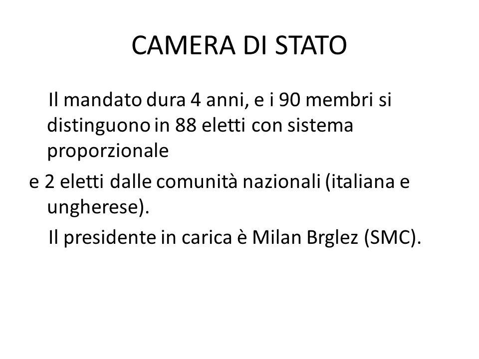 CAMERA DI STATO