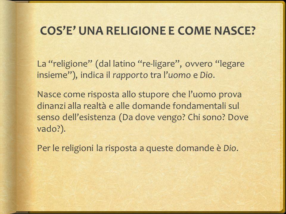 COS'E' UNA RELIGIONE E COME NASCE