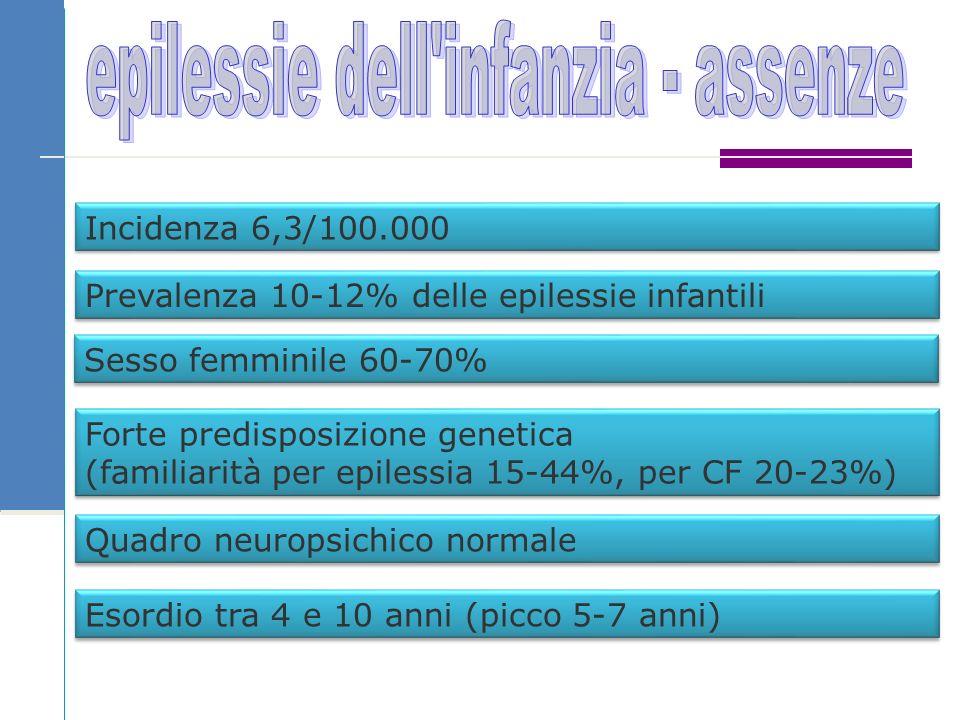epilessie dell infanzia - assenze