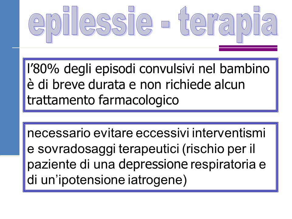epilessie - terapia l'80% degli episodi convulsivi nel bambino è di breve durata e non richiede alcun trattamento farmacologico.