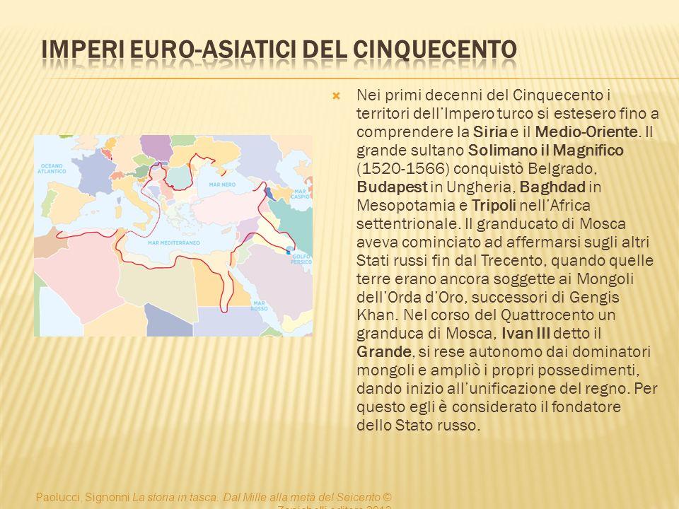 Imperi euro-asiatici del Cinquecento