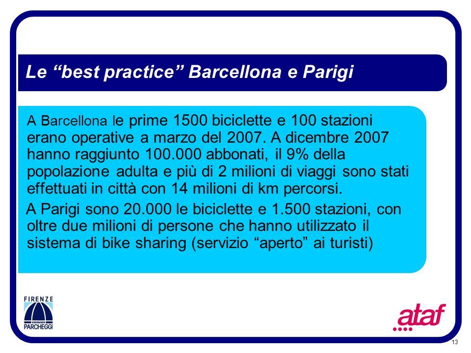 Le best practice Barcellona e Parigi