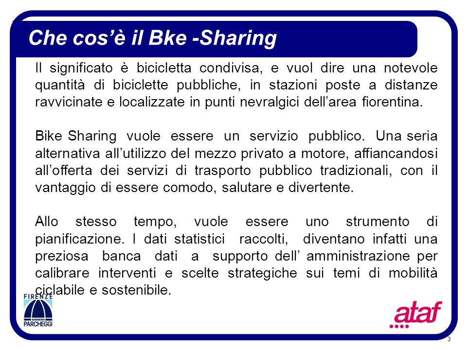 Che cos'è il Bke -Sharing