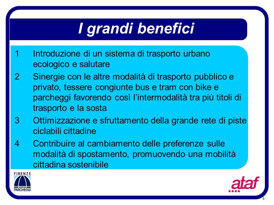 I grandi benefici Introduzione di un sistema di trasporto urbano ecologico e salutare.
