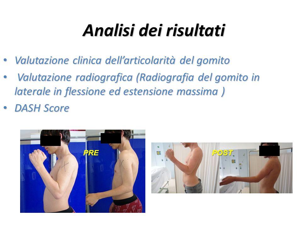 Analisi dei risultati Valutazione clinica dell'articolarità del gomito