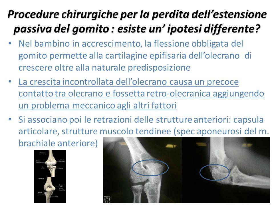 Procedure chirurgiche per la perdita dell'estensione passiva del gomito : esiste un' ipotesi differente