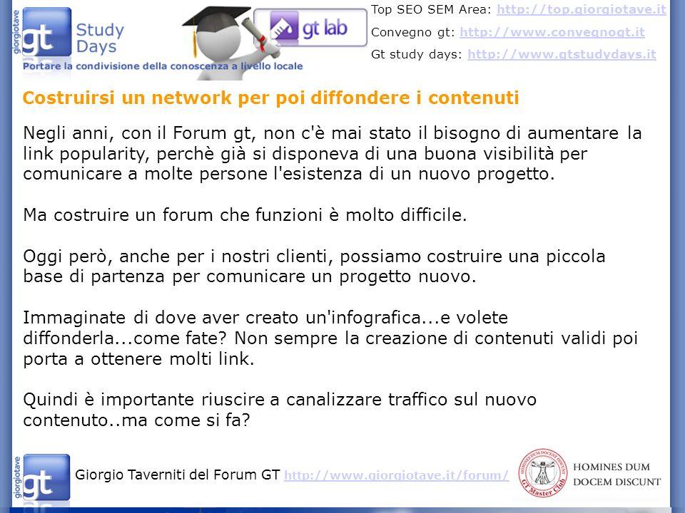 Costruirsi un network per poi diffondere i contenuti