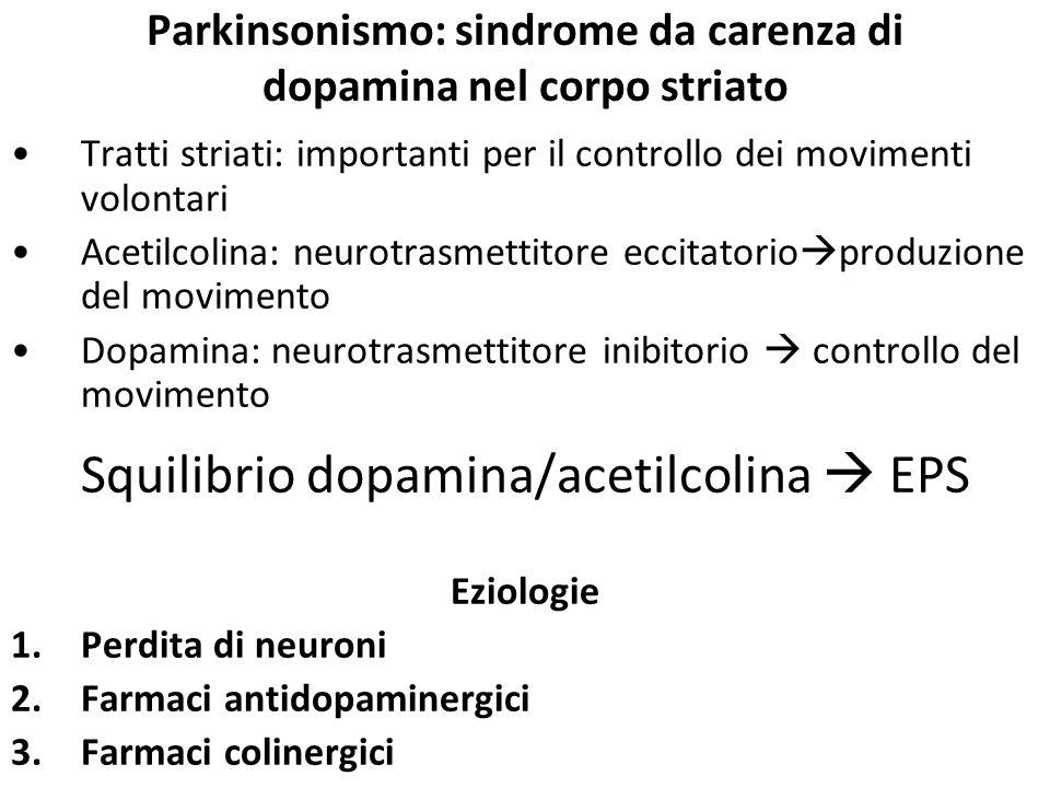 Parkinsonismo: sindrome da carenza di dopamina nel corpo striato