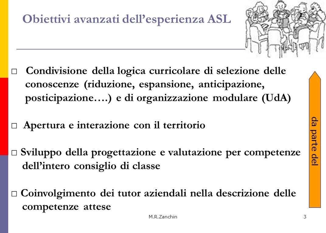 Obiettivi avanzati dell'esperienza ASL