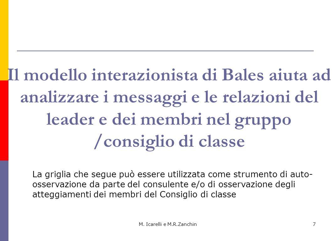 Il modello interazionista di Bales aiuta ad analizzare i messaggi e le relazioni del leader e dei membri nel gruppo /consiglio di classe