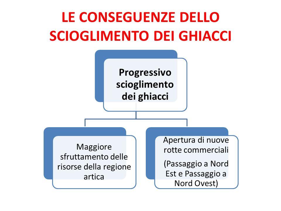 LE CONSEGUENZE DELLO SCIOGLIMENTO DEI GHIACCI