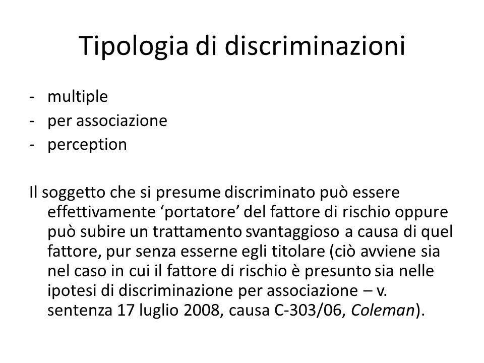 Tipologia di discriminazioni