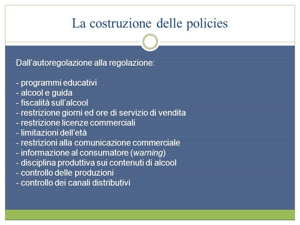 La costruzione delle policies