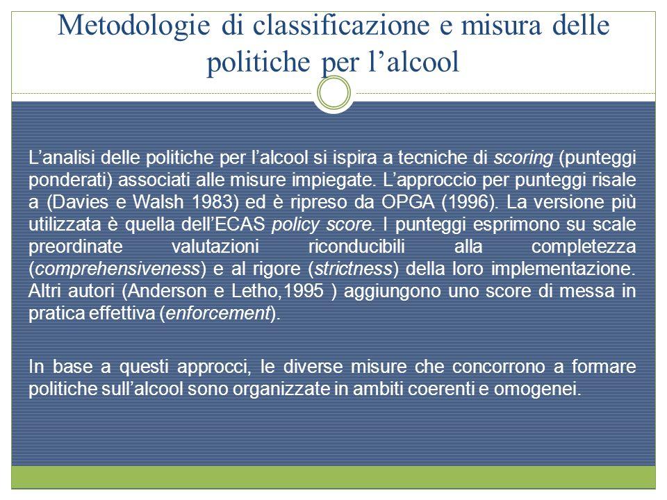 Metodologie di classificazione e misura delle politiche per l'alcool