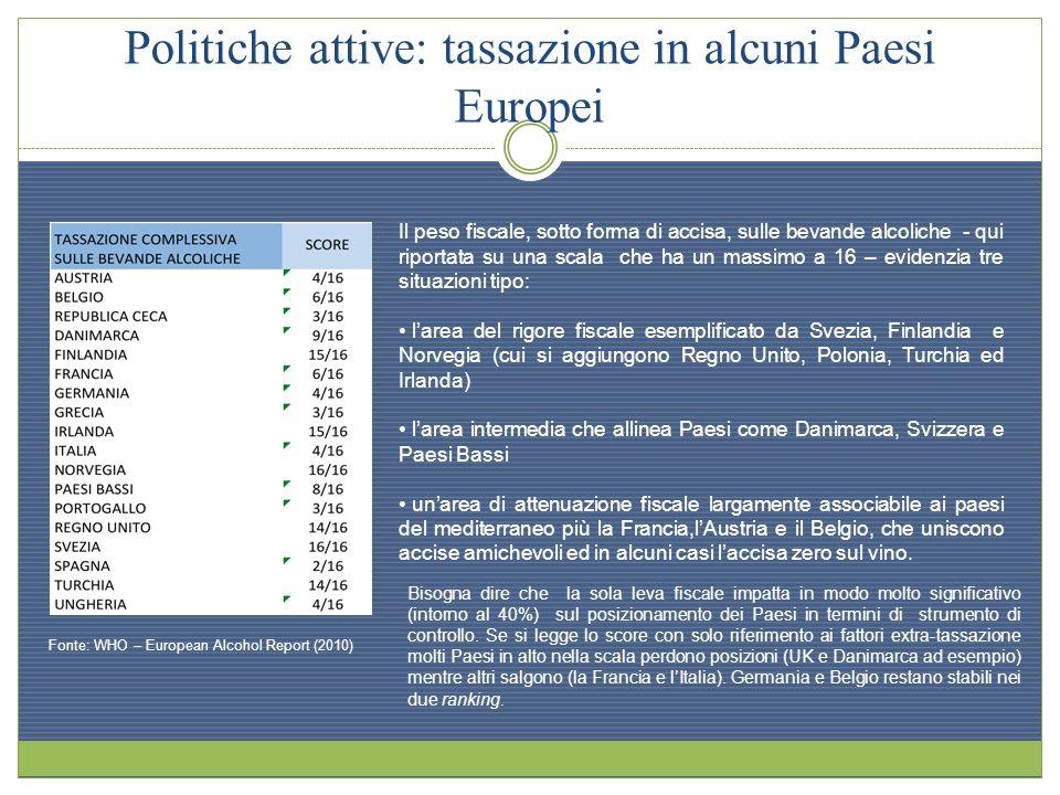 Politiche attive: tassazione in alcuni Paesi Europei