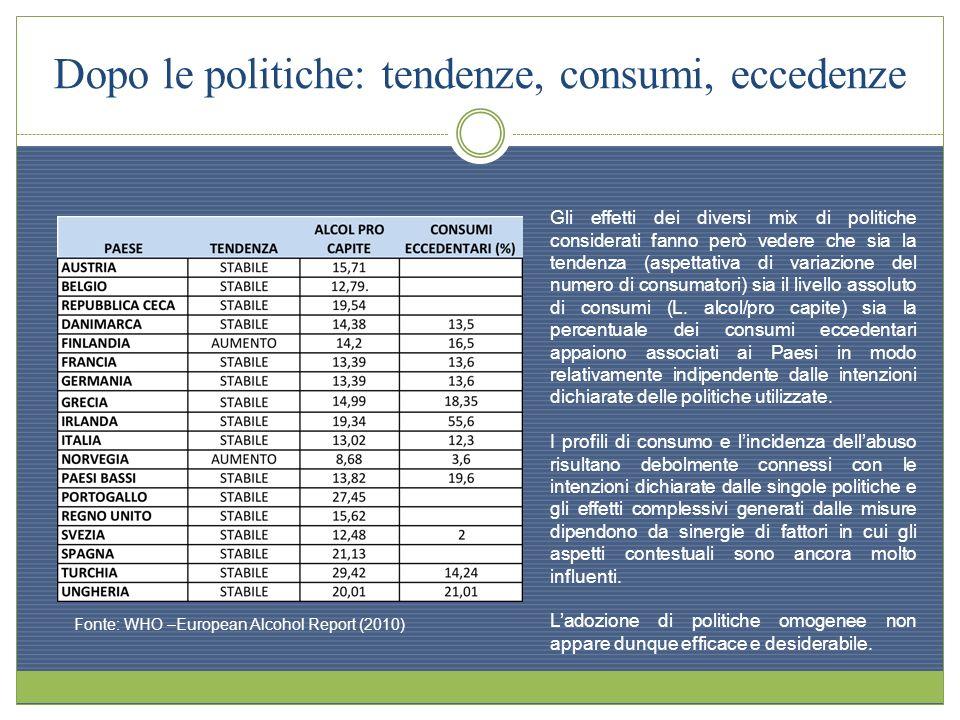 Dopo le politiche: tendenze, consumi, eccedenze