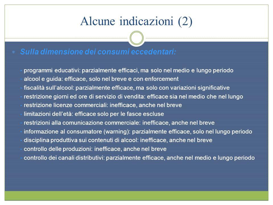 Alcune indicazioni (2) Sulla dimensione dei consumi eccedentari: