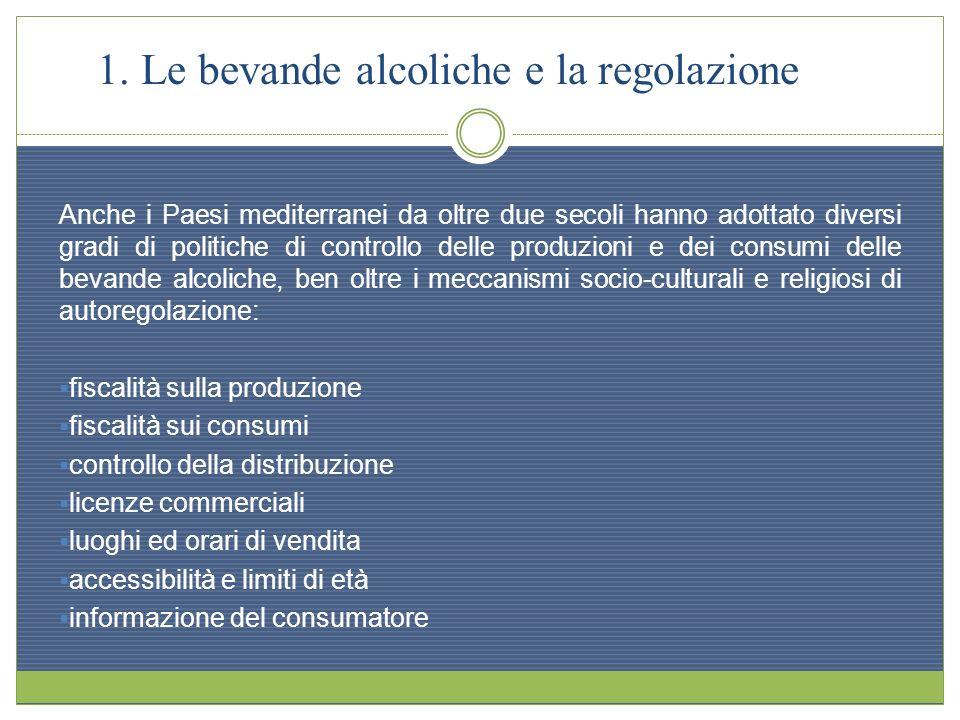 1. Le bevande alcoliche e la regolazione