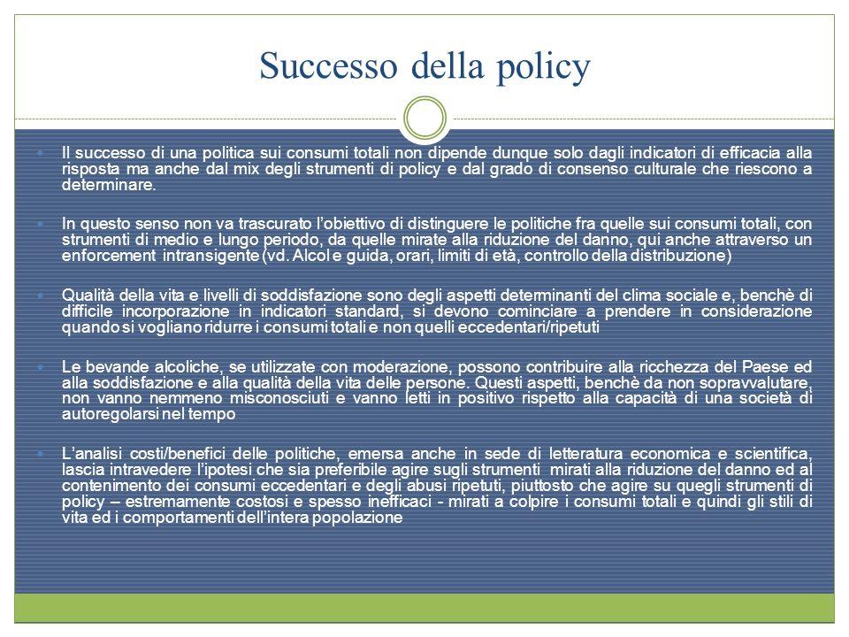 Successo della policy