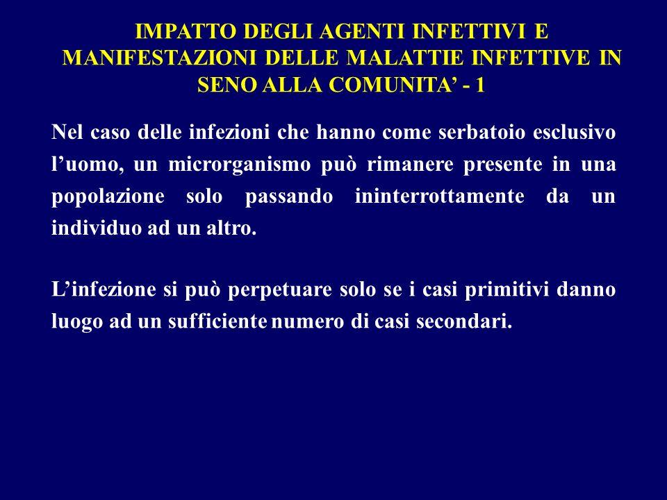IMPATTO DEGLI AGENTI INFETTIVI E MANIFESTAZIONI DELLE MALATTIE INFETTIVE IN SENO ALLA COMUNITA' - 1