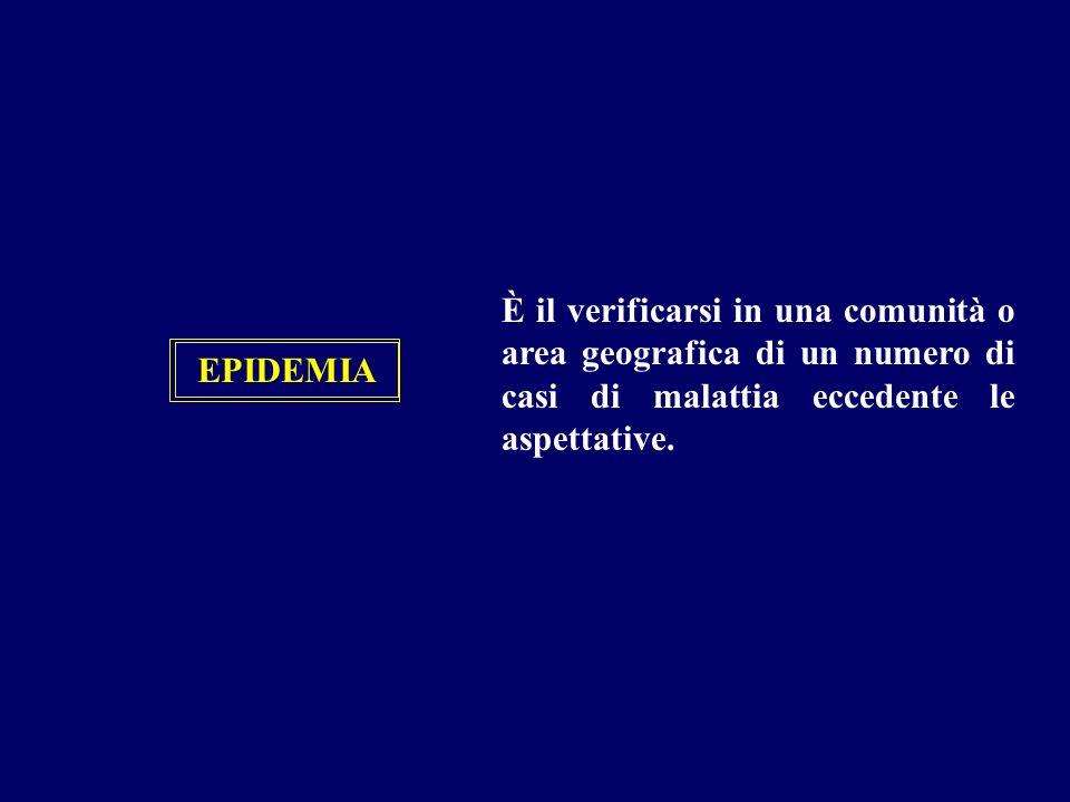 È il verificarsi in una comunità o area geografica di un numero di casi di malattia eccedente le aspettative.