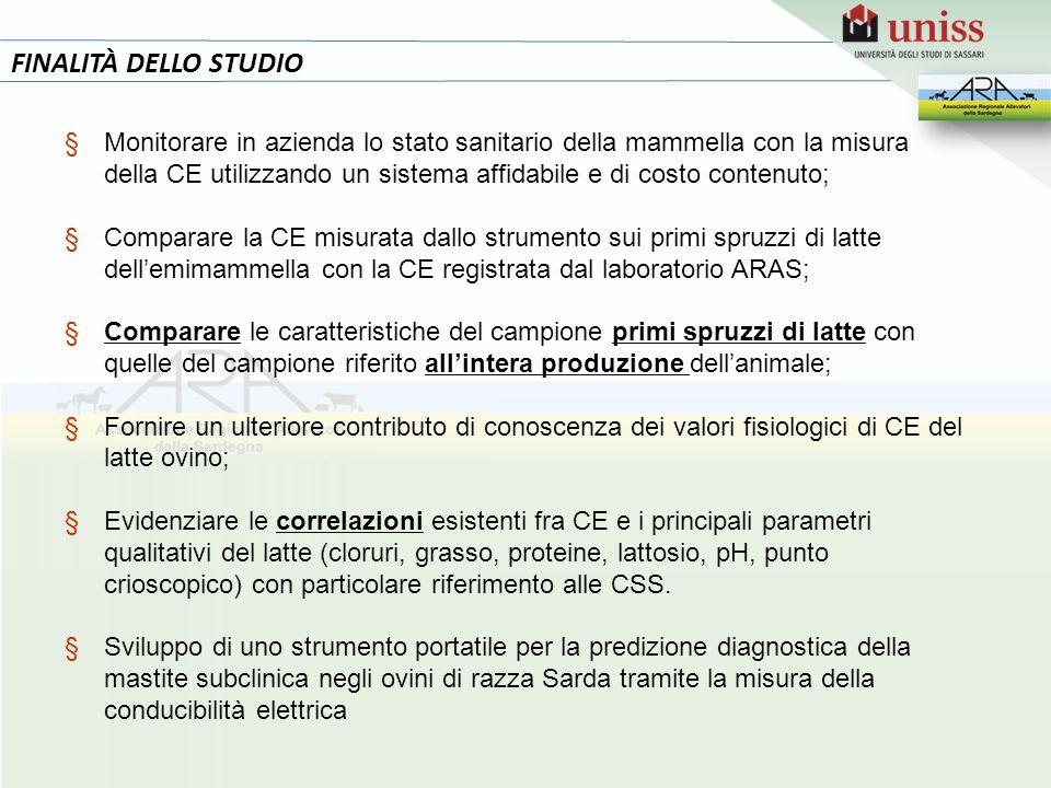FINALITÀ DELLO STUDIO