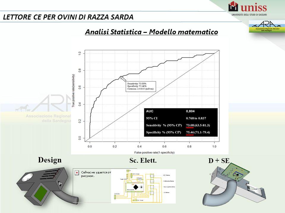 Analisi Statistica – Modello matematico